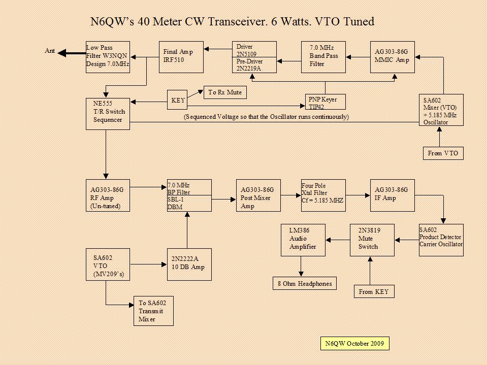 40M CW Schematics