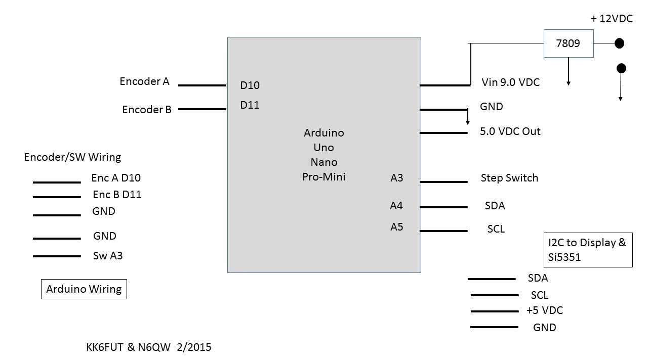LBS_Detail_Build_Info